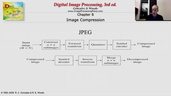 JPEG压缩流程