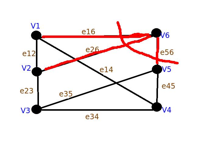 graph3_cut_set