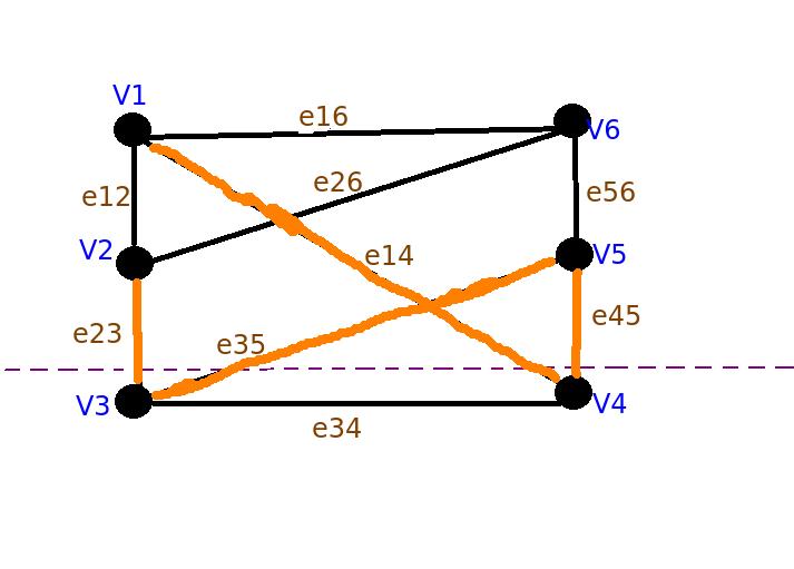 graph5_fq