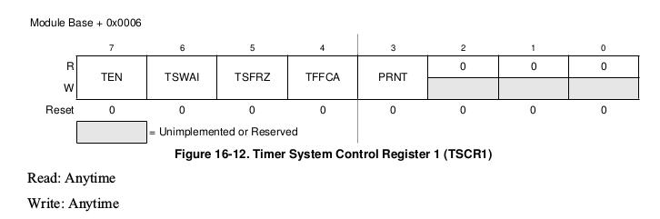 TSCR1